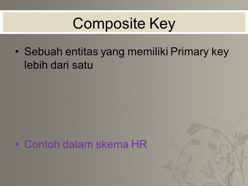 Composite Key Sebuah entitas yang memiliki Primary key lebih dari satu