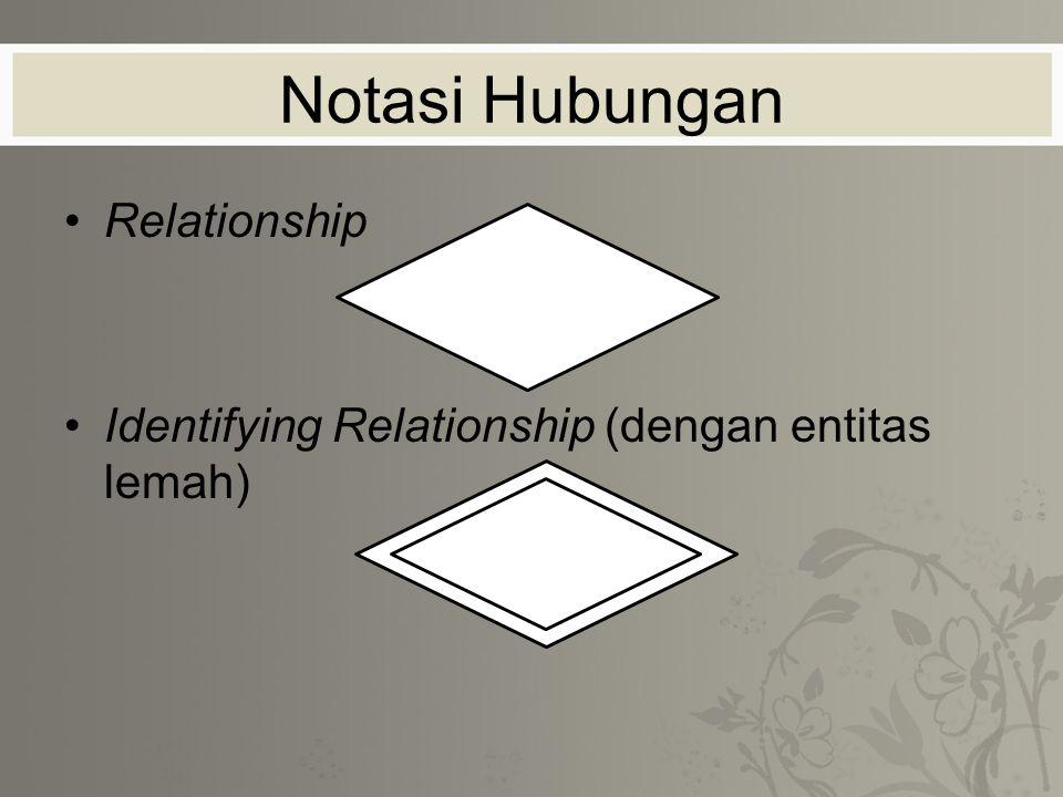 Notasi Hubungan Relationship