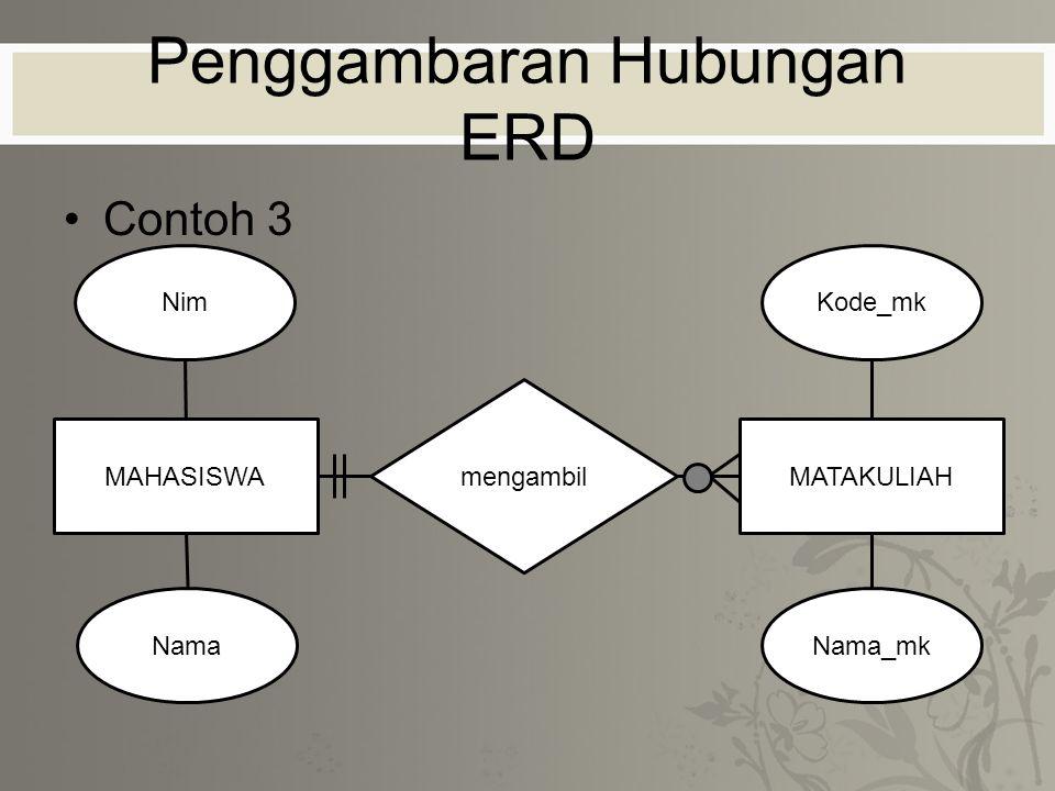 Penggambaran Hubungan ERD