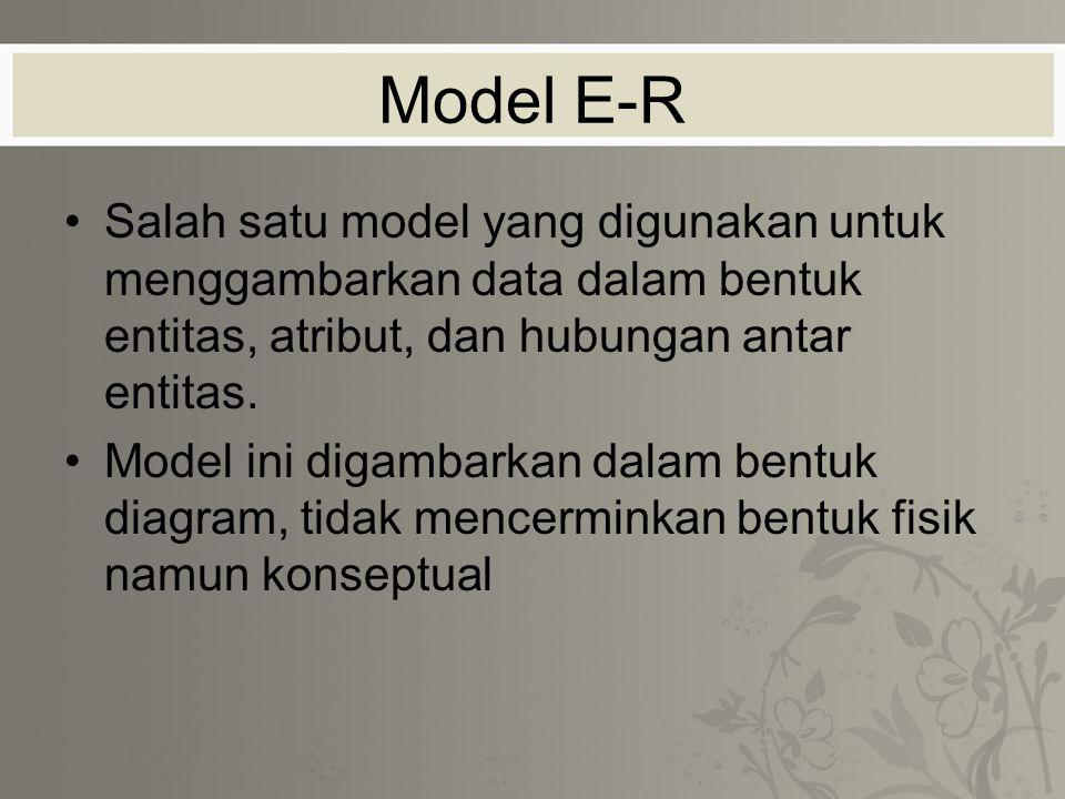 Model E-R Salah satu model yang digunakan untuk menggambarkan data dalam bentuk entitas, atribut, dan hubungan antar entitas.
