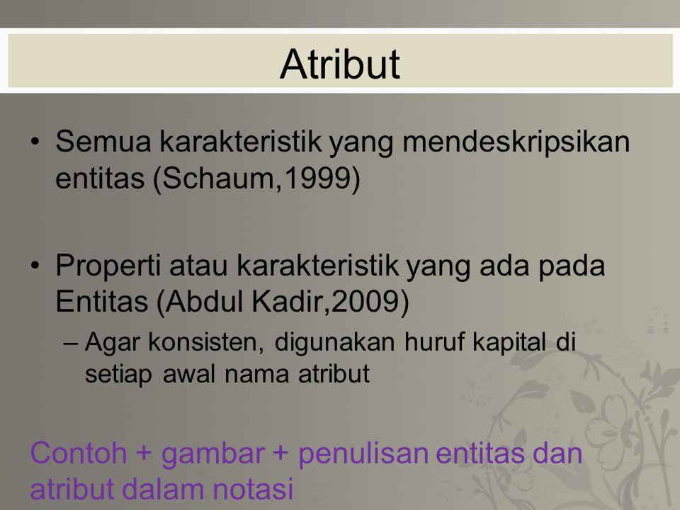Atribut Semua karakteristik yang mendeskripsikan entitas (Schaum,1999)
