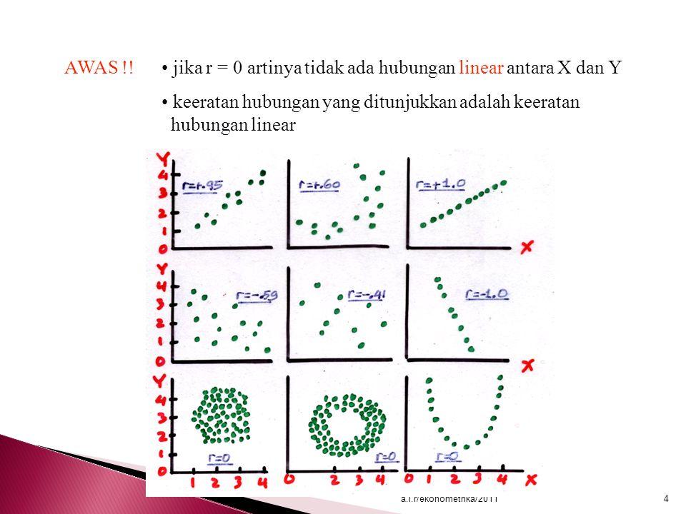 • jika r = 0 artinya tidak ada hubungan linear antara X dan Y