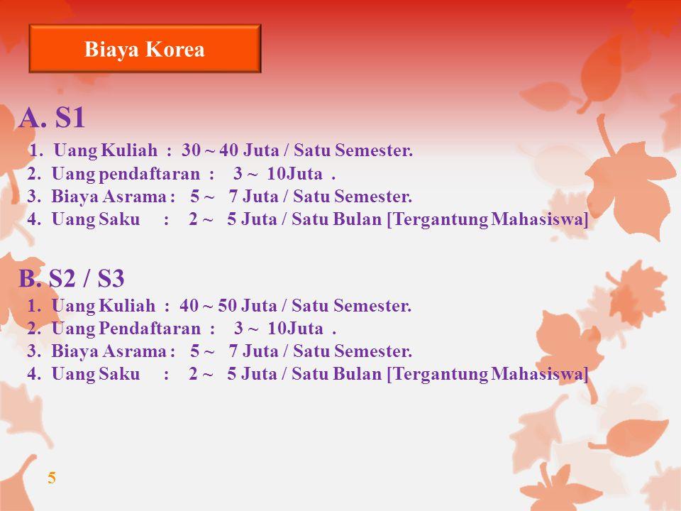 Biaya Korea A. S1. 1. Uang Kuliah : 30 ~ 40 Juta / Satu Semester. 2. Uang pendaftaran : 3 ~ 10Juta .