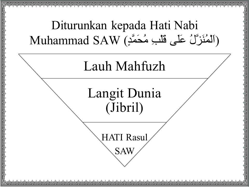 Langit Dunia (Jibril) Lauh Mahfuzh