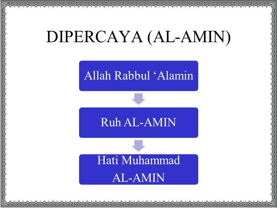 DIPERCAYA (AL-AMIN) Hati Muhammad Allah Rabbul 'Alamin Ruh AL-AMIN