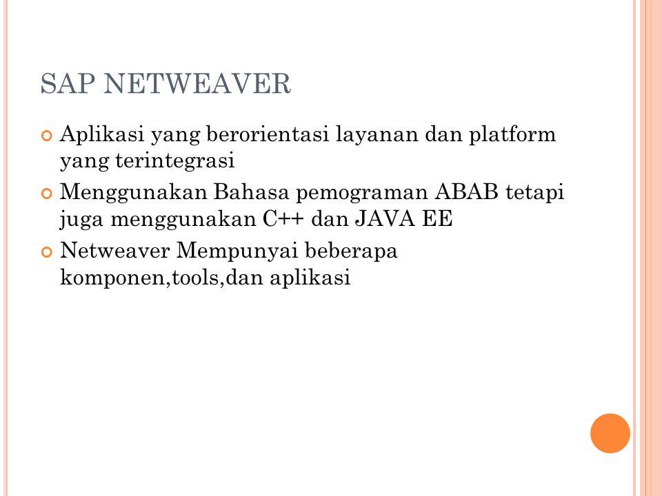 SAP NETWEAVER Aplikasi yang berorientasi layanan dan platform yang terintegrasi.
