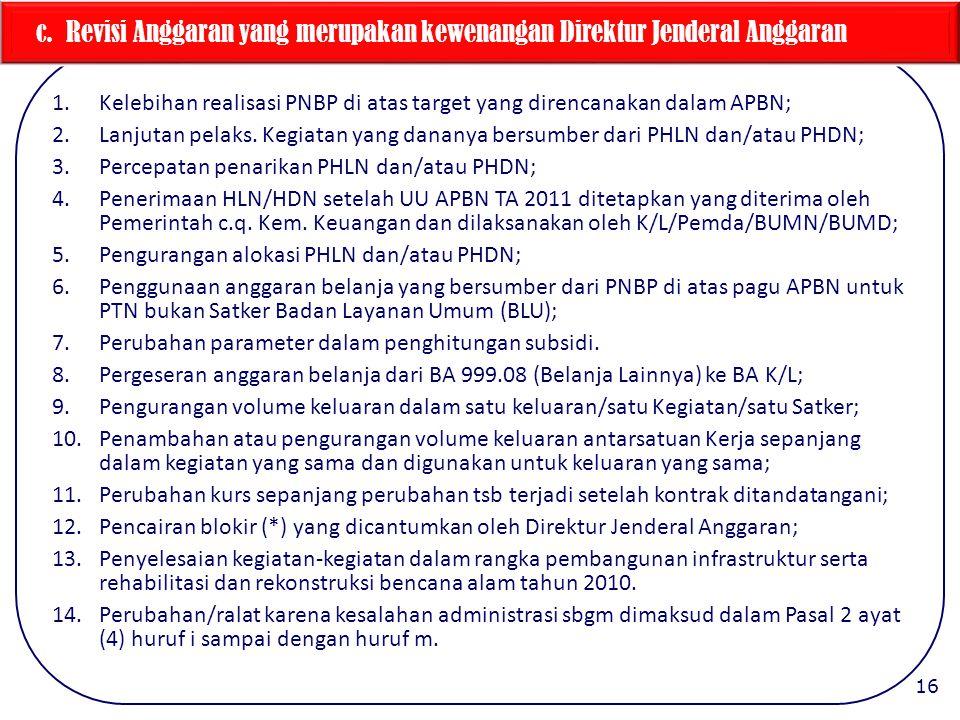 c. Revisi Anggaran yang merupakan kewenangan Direktur Jenderal Anggaran
