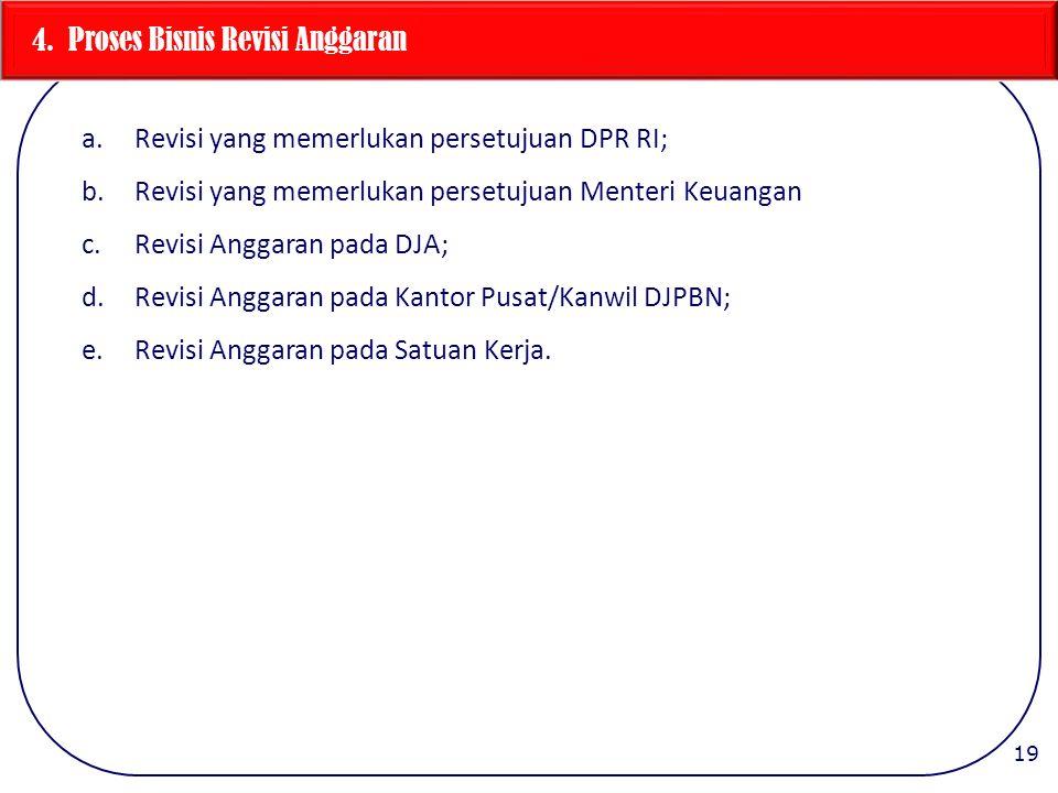 4. Proses Bisnis Revisi Anggaran