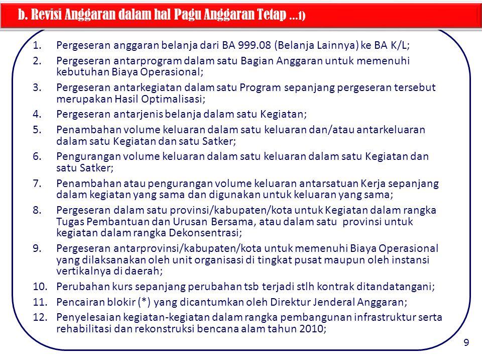 b. Revisi Anggaran dalam hal Pagu Anggaran Tetap ...1)