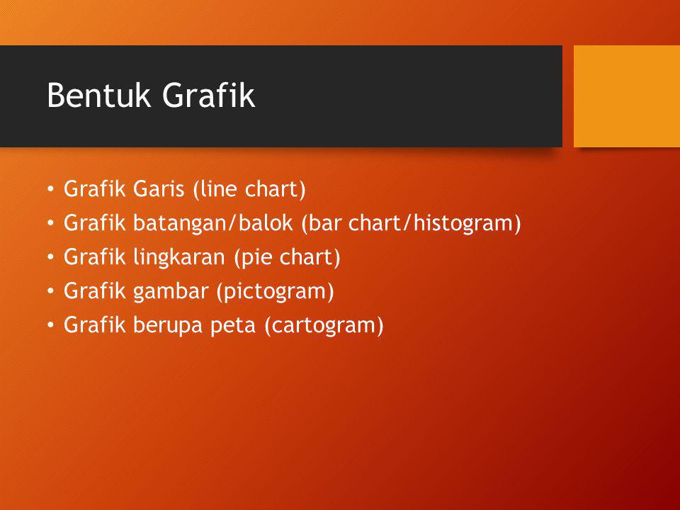 Bentuk Grafik Grafik Garis (line chart)