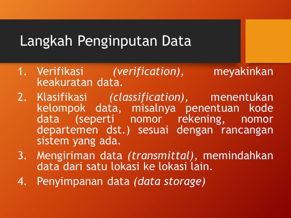 Langkah Penginputan Data