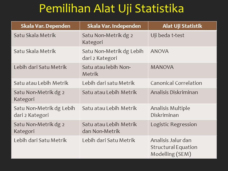 Pemilihan Alat Uji Statistika