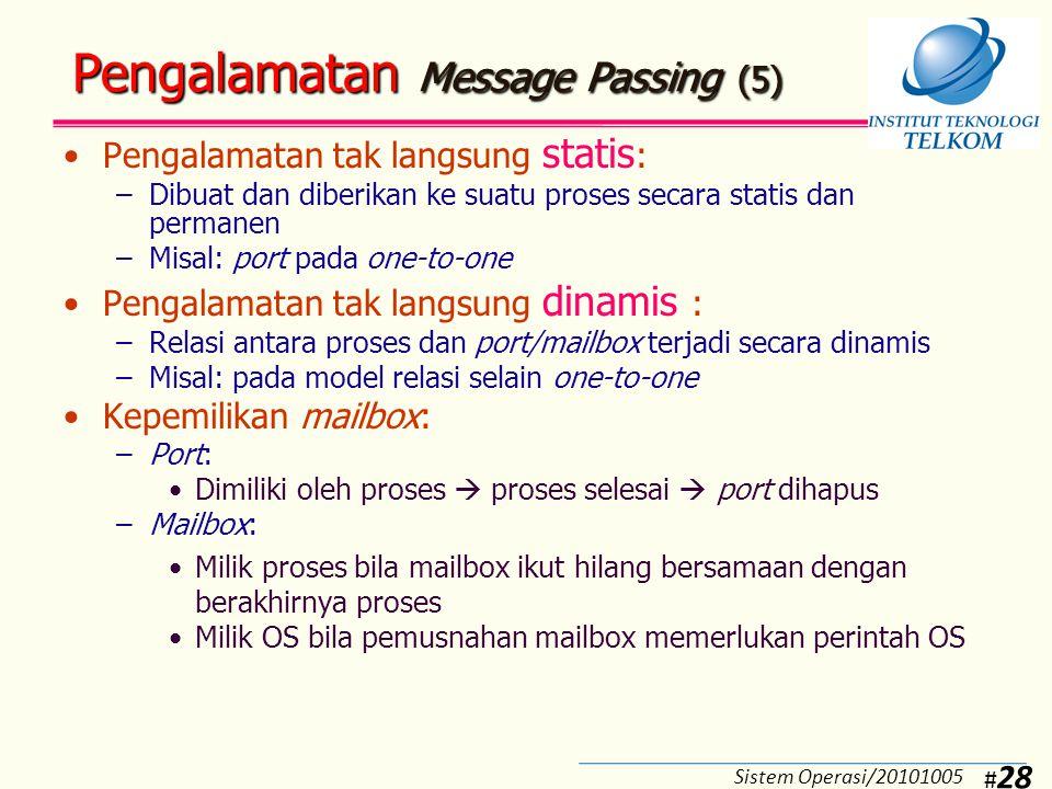 Format Pesan Message Passing (1)