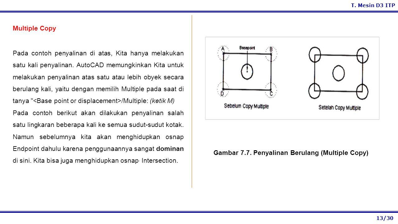 Gambar 7.7. Penyalinan Berulang (Multiple Copy)