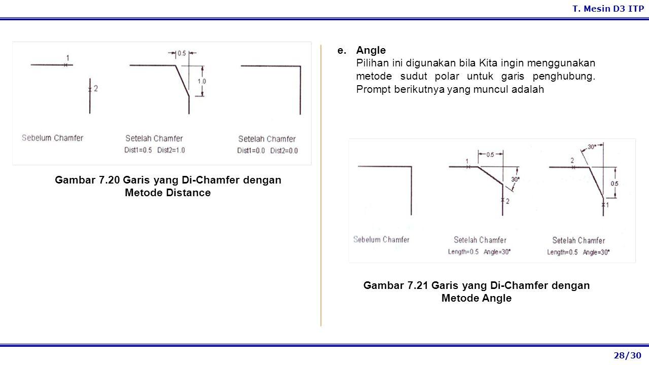 Gambar 7.20 Garis yang Di-Chamfer dengan Metode Distance