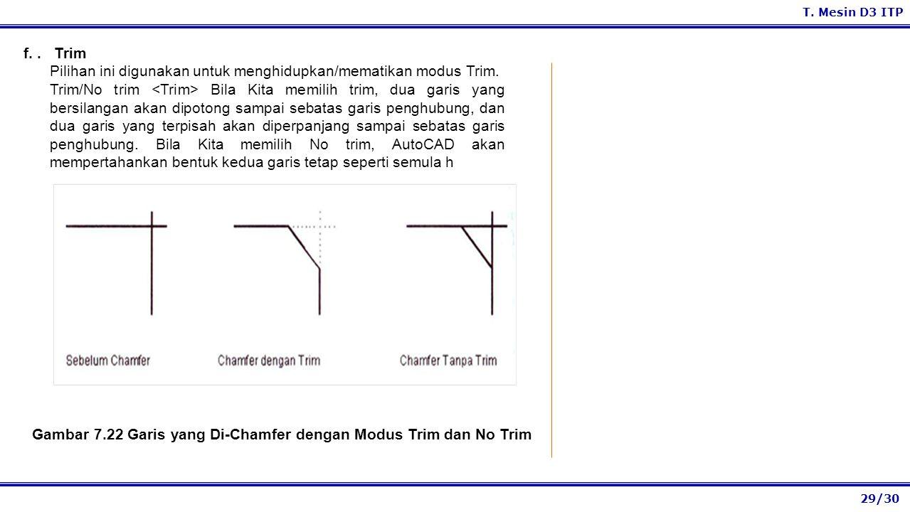Gambar 7.22 Garis yang Di-Chamfer dengan Modus Trim dan No Trim