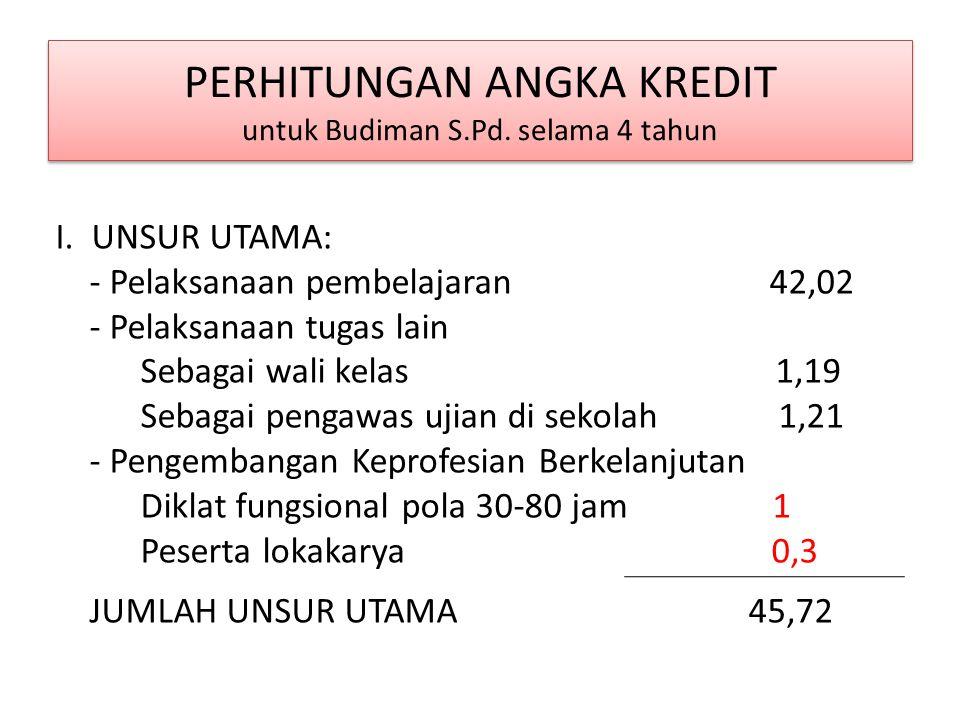 PERHITUNGAN ANGKA KREDIT untuk Budiman S.Pd. selama 4 tahun