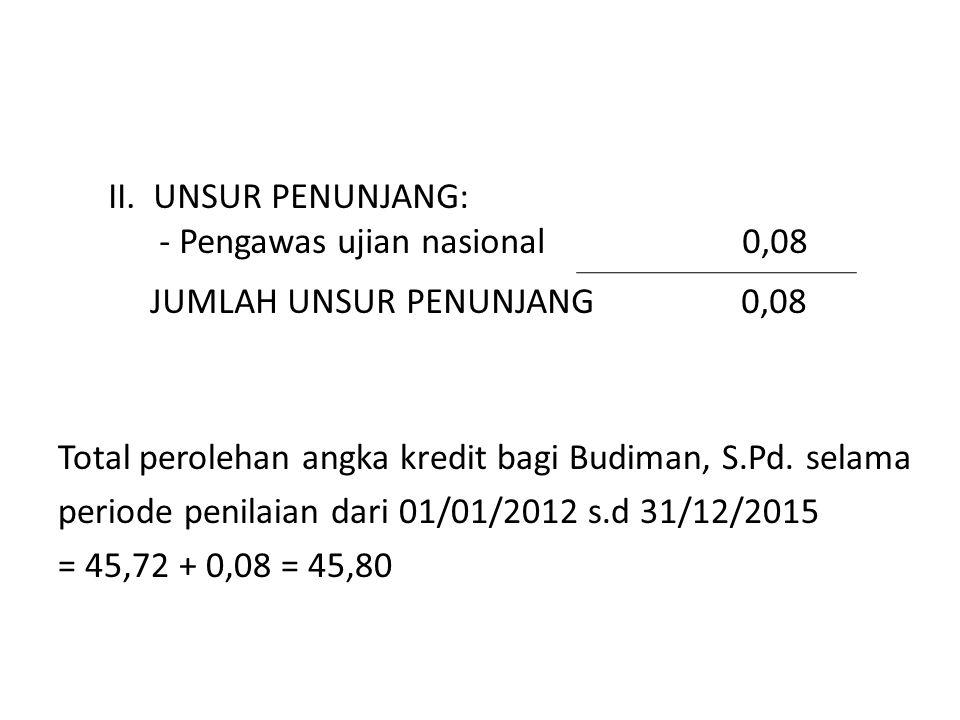 II. UNSUR PENUNJANG: - Pengawas ujian nasional 0,08. JUMLAH UNSUR PENUNJANG 0,08.