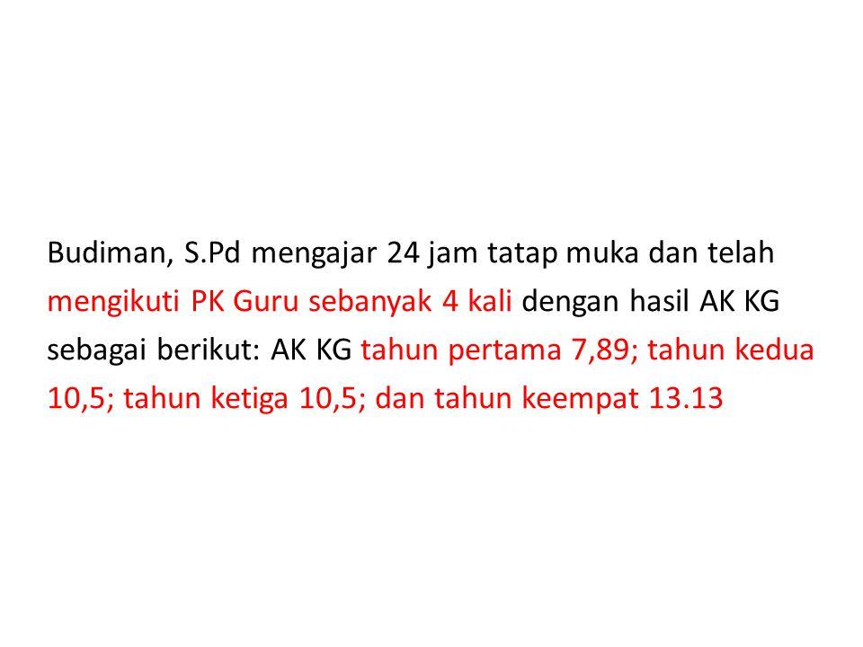 Budiman, S.Pd mengajar 24 jam tatap muka dan telah mengikuti PK Guru sebanyak 4 kali dengan hasil AK KG sebagai berikut: AK KG tahun pertama 7,89; tahun kedua 10,5; tahun ketiga 10,5; dan tahun keempat 13.13