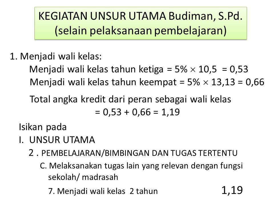 KEGIATAN UNSUR UTAMA Budiman, S.Pd. (selain pelaksanaan pembelajaran)