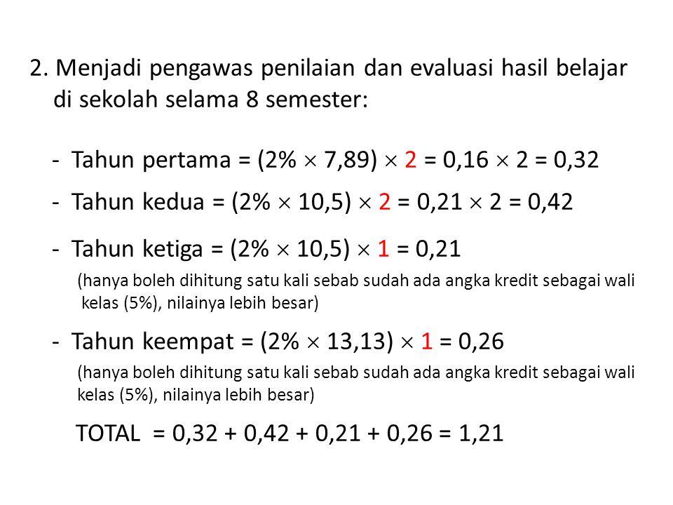 - Tahun pertama = (2%  7,89)  2 = 0,16  2 = 0,32