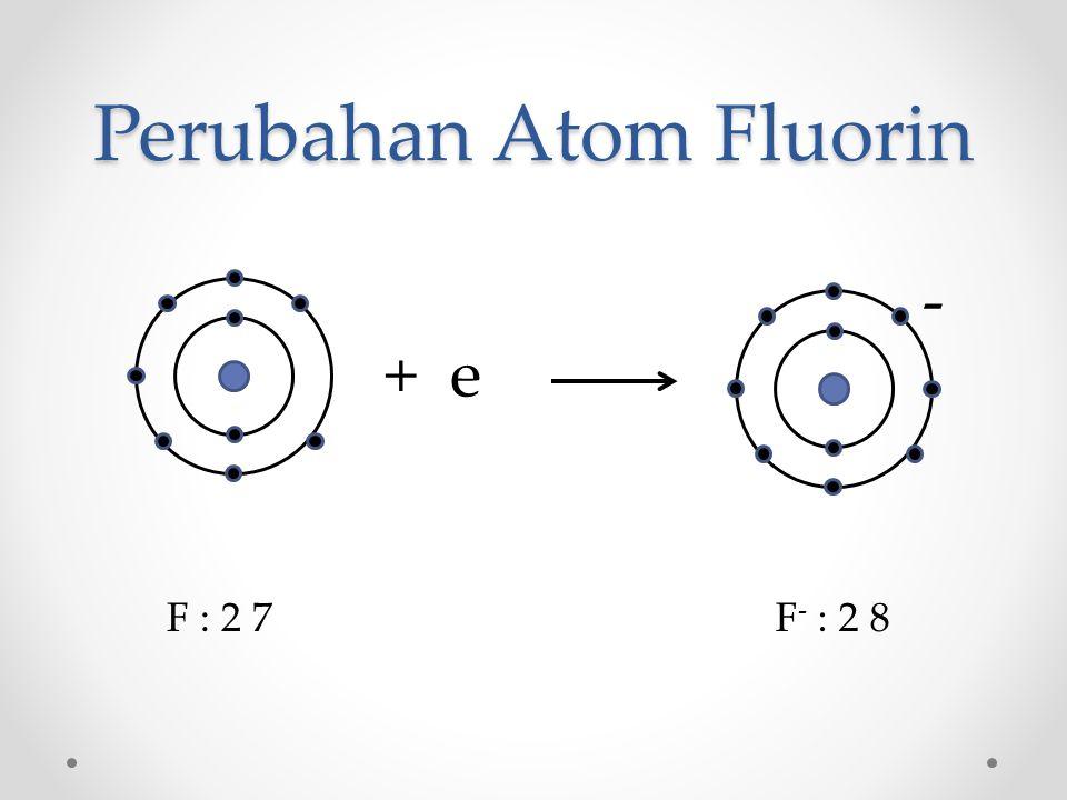 Perubahan Atom Fluorin