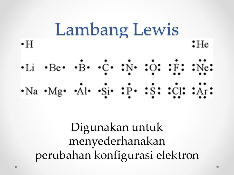Lambang Lewis Digunakan untuk menyederhanakan