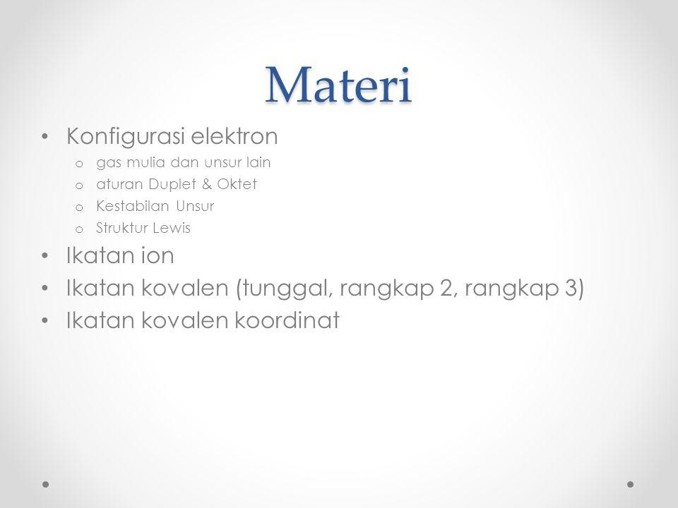 Materi Konfigurasi elektron Ikatan ion