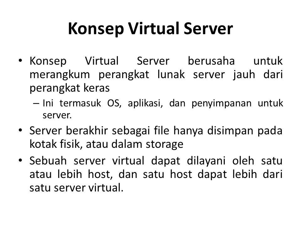 Konsep Virtual Server Konsep Virtual Server berusaha untuk merangkum perangkat lunak server jauh dari perangkat keras.