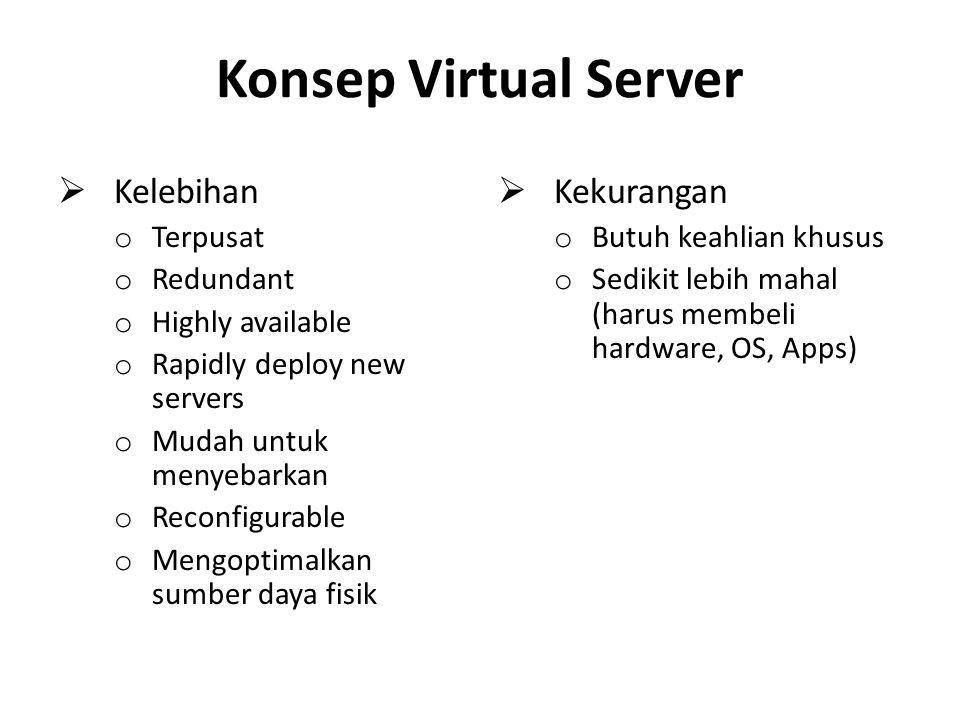 Konsep Virtual Server Kelebihan Kekurangan Terpusat Redundant