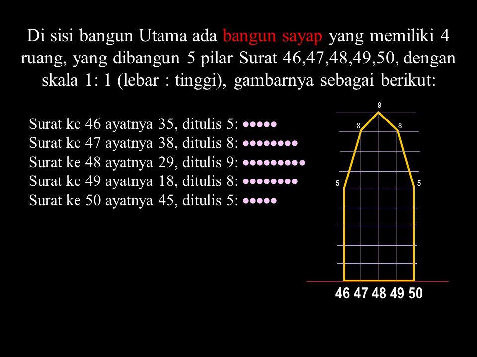 Di sisi bangun Utama ada bangun sayap yang memiliki 4 ruang, yang dibangun 5 pilar Surat 46,47,48,49,50, dengan skala 1: 1 (lebar : tinggi), gambarnya sebagai berikut: