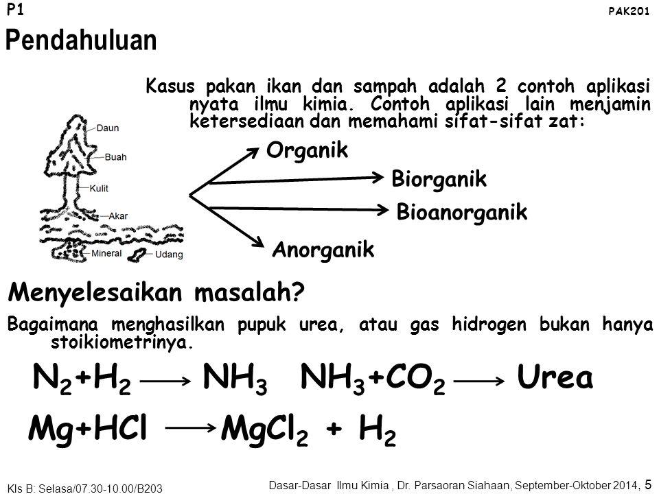 N2+H2 NH3 NH3+CO2 Urea Mg+HCl MgCl2 + H2 Pendahuluan