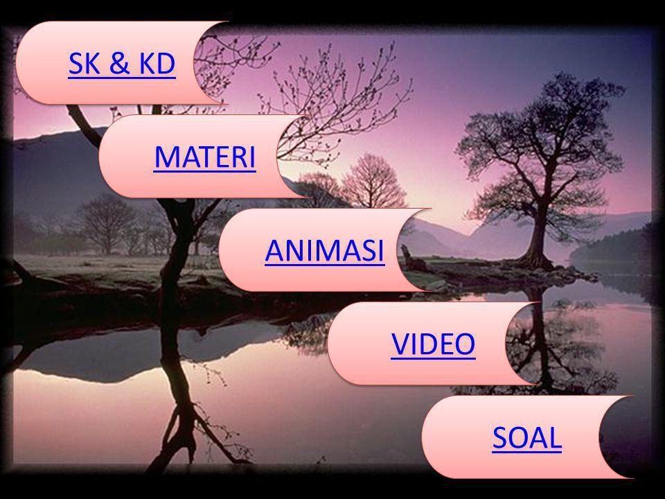 SK & KD MATERI ANIMASI VIDEO SOAL