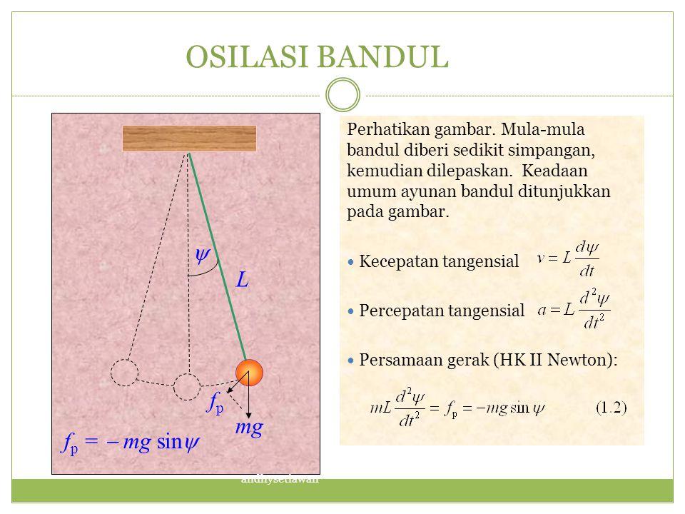 OSILASI BANDUL  L fp mg fp =  mg sin