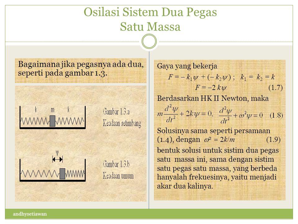 Osilasi Sistem Dua Pegas Satu Massa