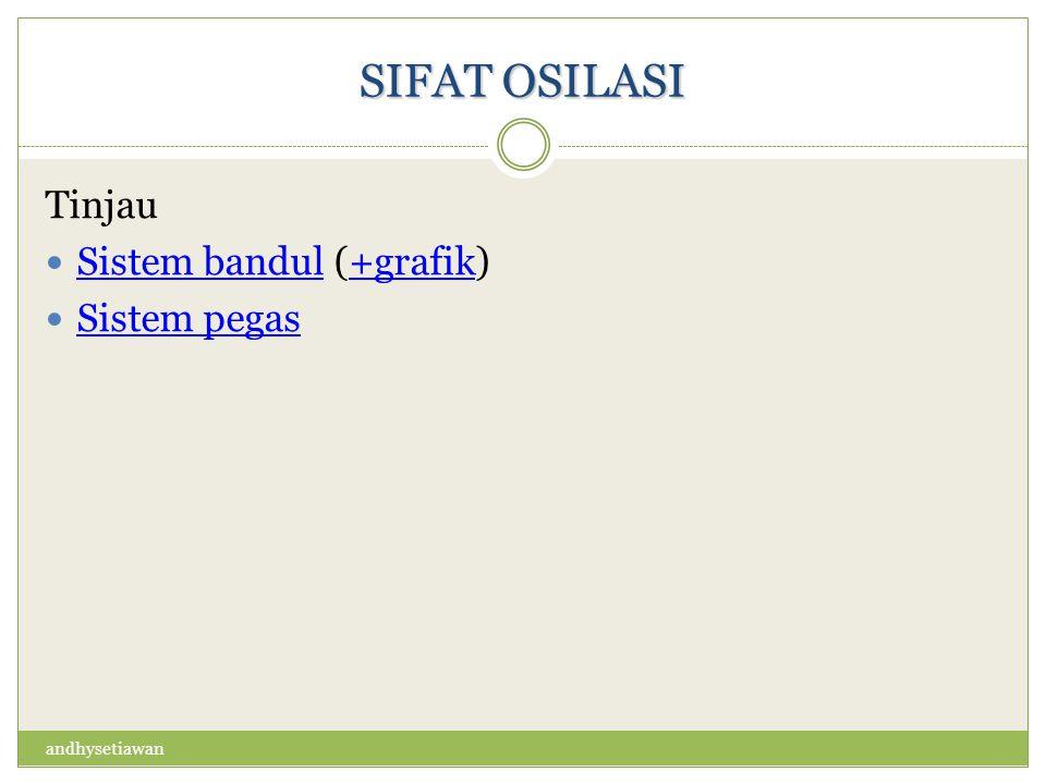 SIFAT OSILASI Tinjau Sistem bandul (+grafik) Sistem pegas