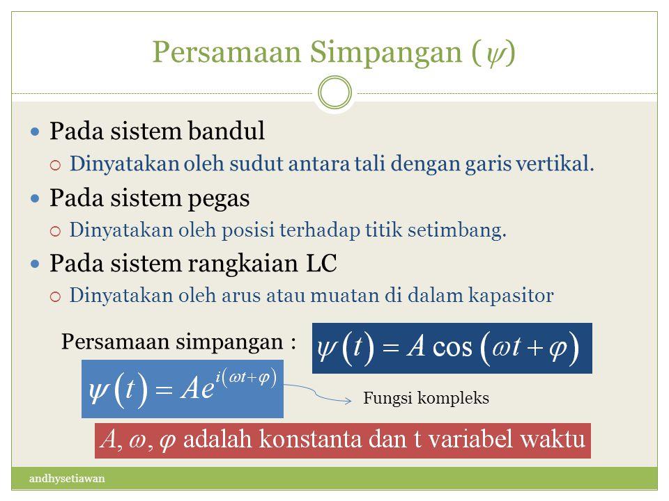 Persamaan Simpangan ()