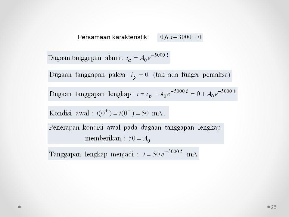 Persamaan karakteristik: