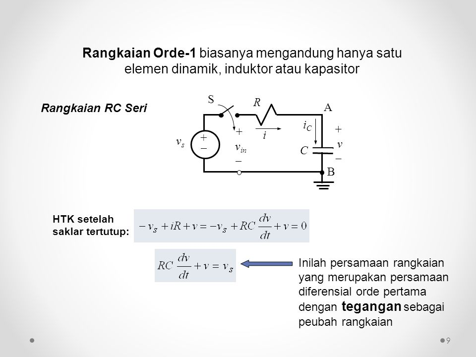 Rangkaian Orde-1 biasanya mengandung hanya satu elemen dinamik, induktor atau kapasitor