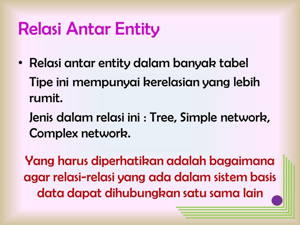 Relasi Antar Entity Relasi antar entity dalam banyak tabel