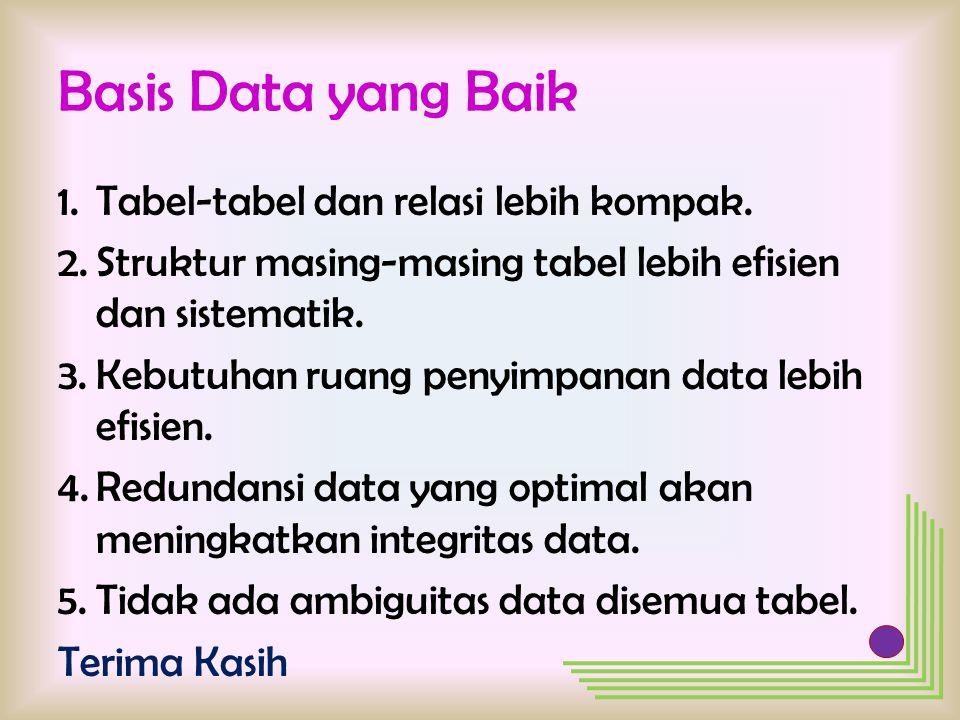 Basis Data yang Baik Tabel-tabel dan relasi lebih kompak.