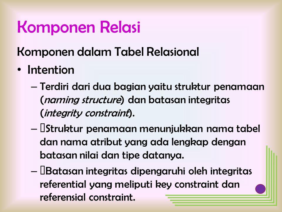 Komponen Relasi Komponen dalam Tabel Relasional Intention