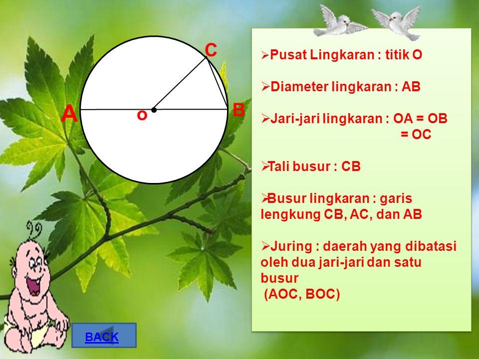 A C B o Diameter lingkaran : AB Jari-jari lingkaran : OA = OB = OC