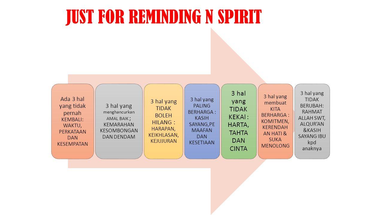 JUST FOR REMINDING N SPIRIT