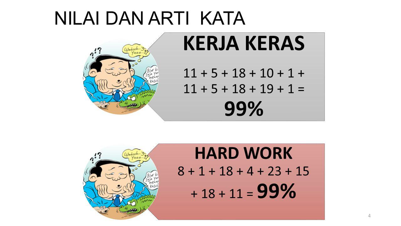 KERJA KERAS HARD WORK 8 + 1 + 18 + 4 + 23 + 15 + 18 + 11 = 99%