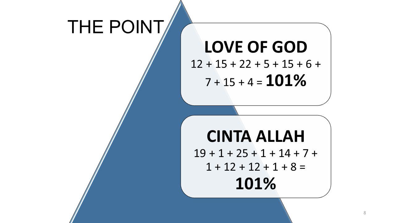CINTA ALLAH 19 + 1 + 25 + 1 + 14 + 7 + 1 + 12 + 12 + 1 + 8 = 101%