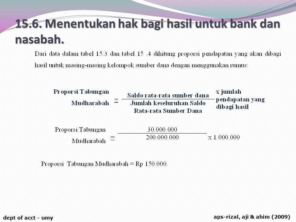 15.6. Menentukan hak bagi hasil untuk bank dan nasabah.
