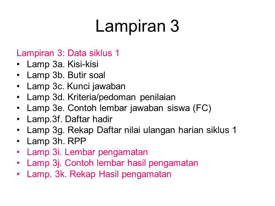 Lampiran 3 Lampiran 3: Data siklus 1 Lamp 3a. Kisi-kisi