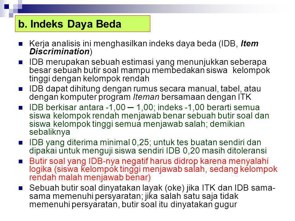b. Indeks Daya Beda Kerja analisis ini menghasilkan indeks daya beda (IDB, Item Discrimination)