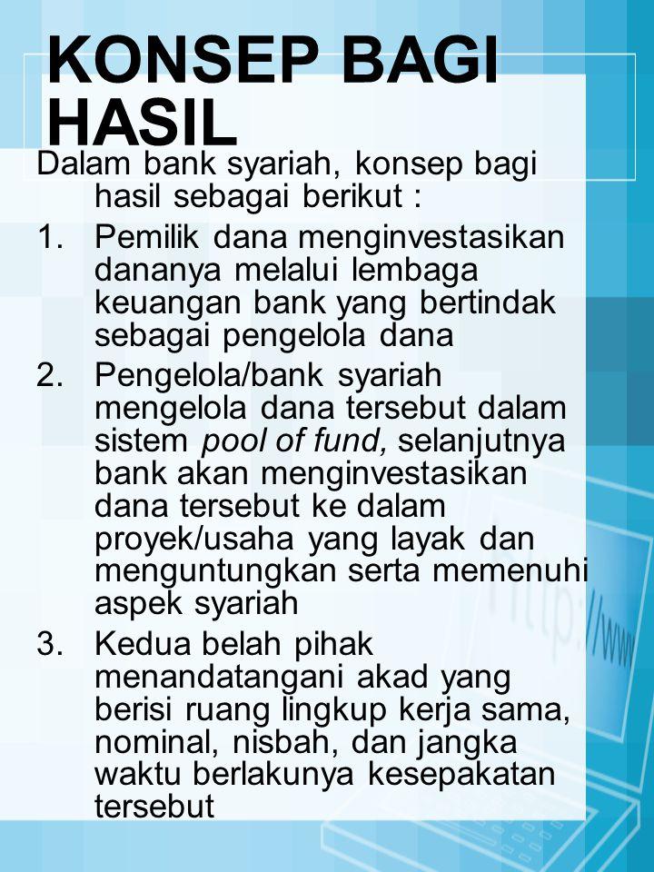KONSEP BAGI HASIL Dalam bank syariah, konsep bagi hasil sebagai berikut :